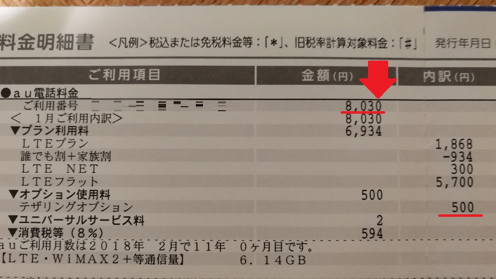 auの月額料金