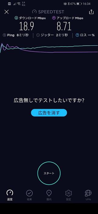 Wi-Fi2.4GHzの通信速度